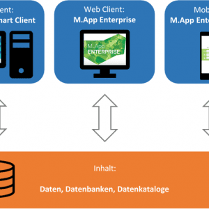 Erklaerung-Mobile Datenerfassung