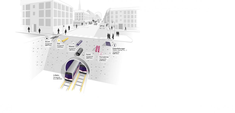 Plan Wiener Netze